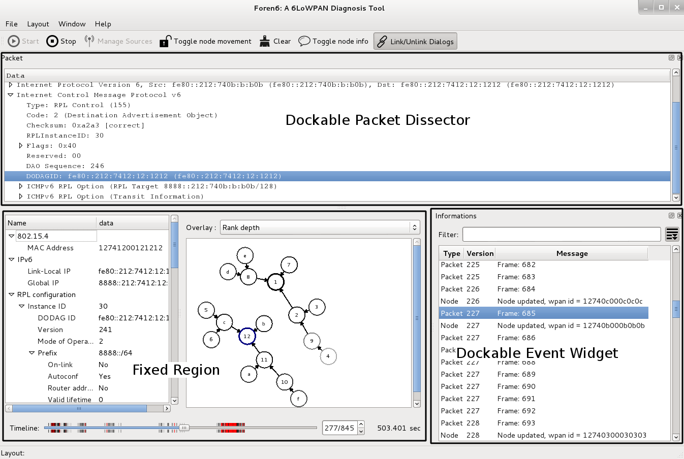 Foren6: A 6LoWPAN Diagnosis Tool